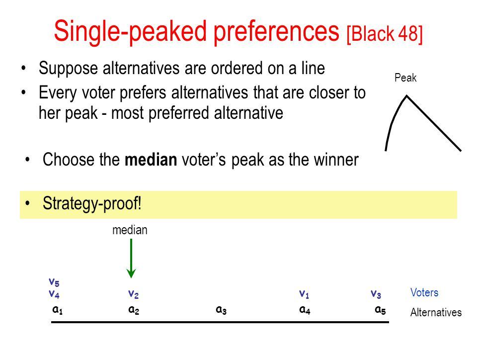 Single-peaked preferences [Black 48]